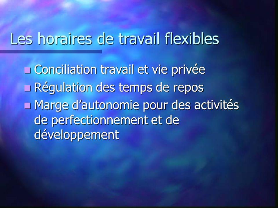 Les horaires de travail flexibles Conciliation travail et vie privée Conciliation travail et vie privée Régulation des temps de repos Régulation des t