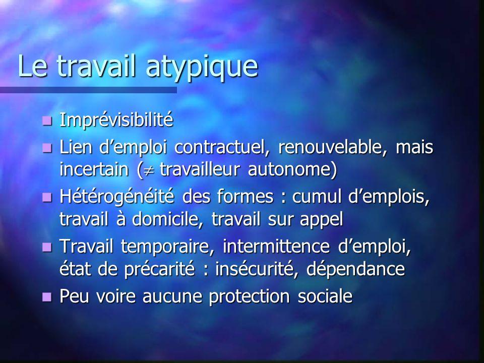 Le travail atypique Imprévisibilité Imprévisibilité Lien demploi contractuel, renouvelable, mais incertain ( travailleur autonome) Lien demploi contra