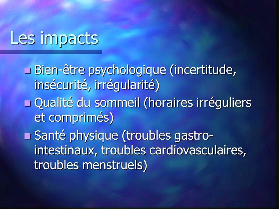 Les impacts Bien-être psychologique (incertitude, insécurité, irrégularité) Bien-être psychologique (incertitude, insécurité, irrégularité) Qualité du