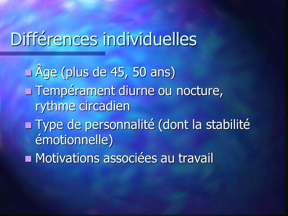 Différences individuelles Âge (plus de 45, 50 ans) Âge (plus de 45, 50 ans) Tempérament diurne ou nocture, rythme circadien Tempérament diurne ou noct