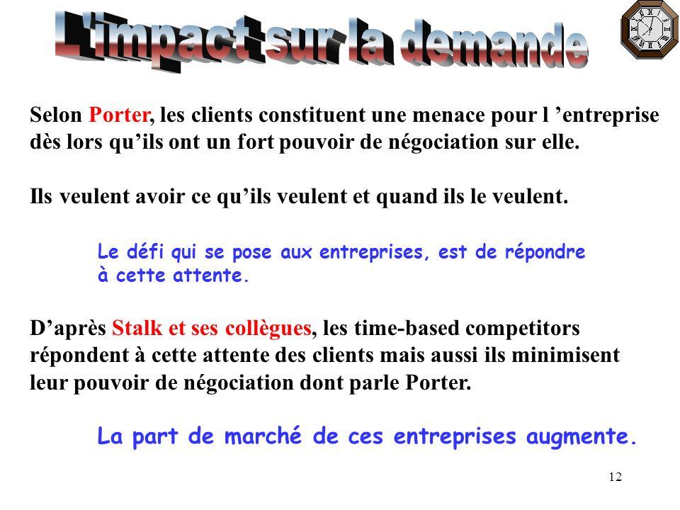 12 Selon Porter, les clients constituent une menace pour l entreprise dès lors quils ont un fort pouvoir de négociation sur elle. Ils veulent avoir ce