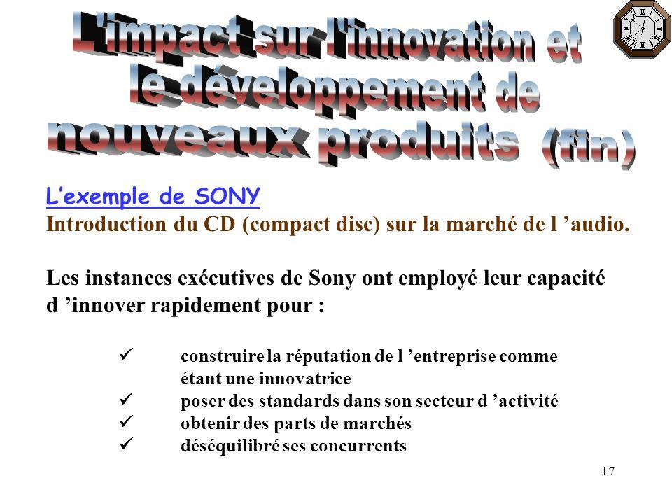 17 Lexemple de SONY Introduction du CD (compact disc) sur la marché de l audio. Les instances exécutives de Sony ont employé leur capacité d innover r