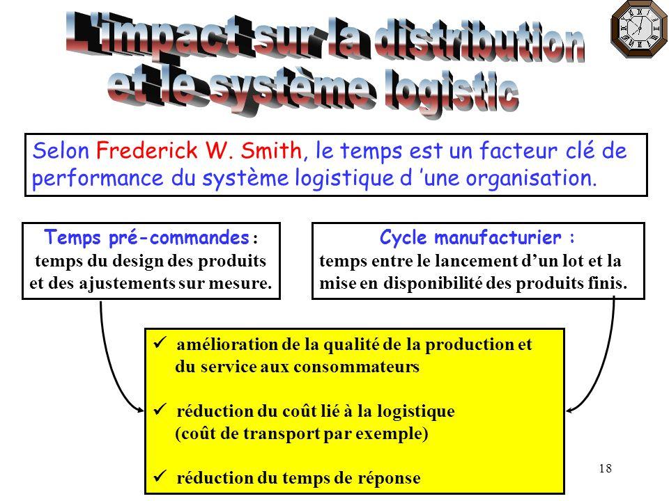 18 Selon Frederick W. Smith, le temps est un facteur clé de performance du système logistique d une organisation. Temps pré-commandes : temps du desig