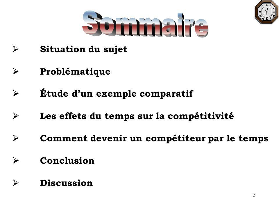 2 Situation du sujet Problématique Étude dun exemple comparatif Les effets du temps sur la compétitivité Comment devenir un compétiteur par le temps C