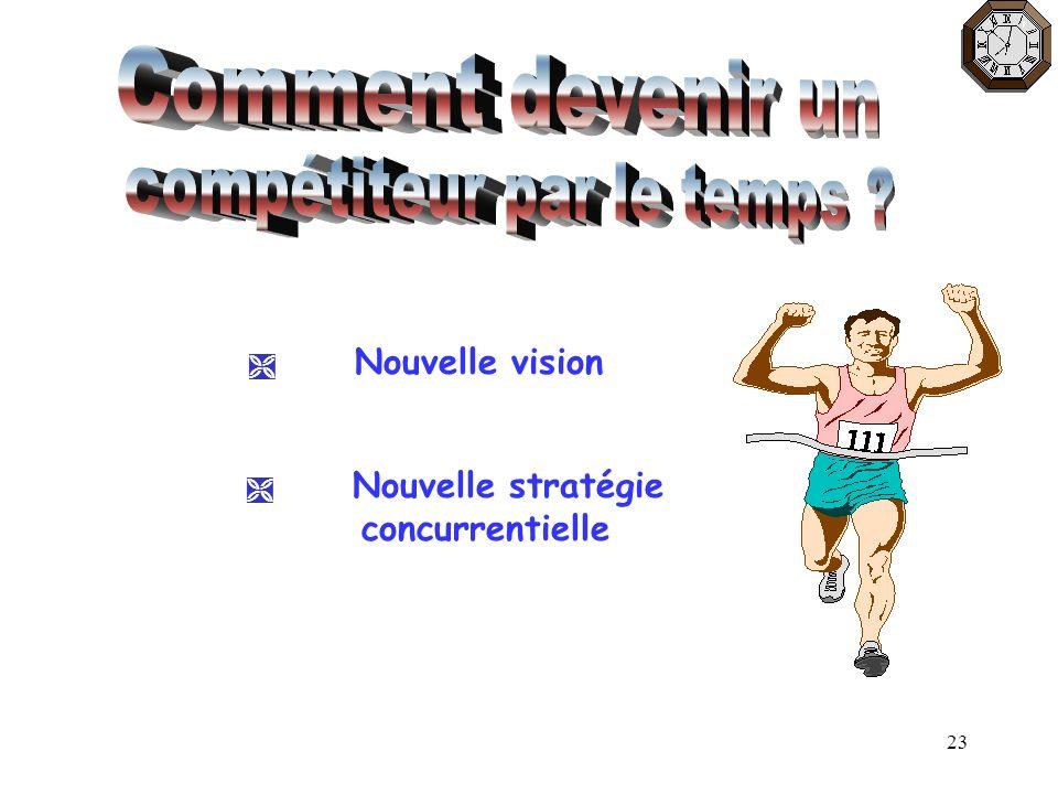 23 Nouvelle vision Nouvelle stratégie concurrentielle