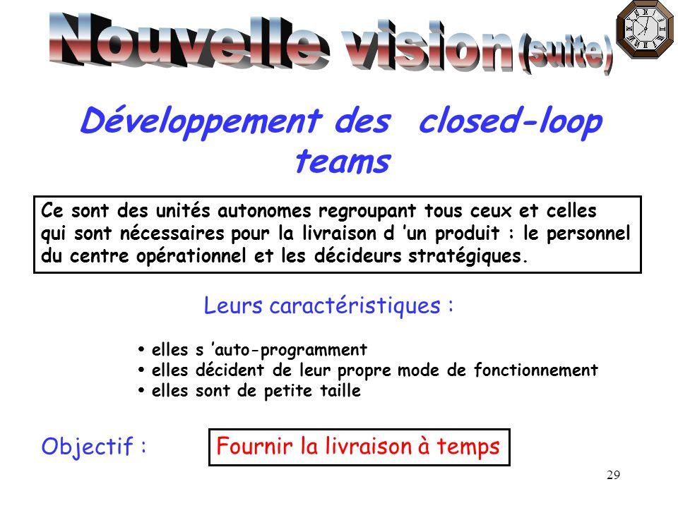 29 Développement des closed-loop teams Ce sont des unités autonomes regroupant tous ceux et celles qui sont nécessaires pour la livraison d un produit