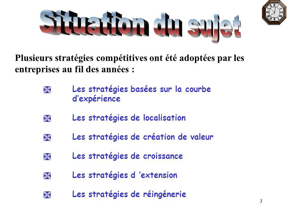 3 Plusieurs stratégies compétitives ont été adoptées par les entreprises au fil des années : Les stratégies basées sur la courbe dexpérience Les strat