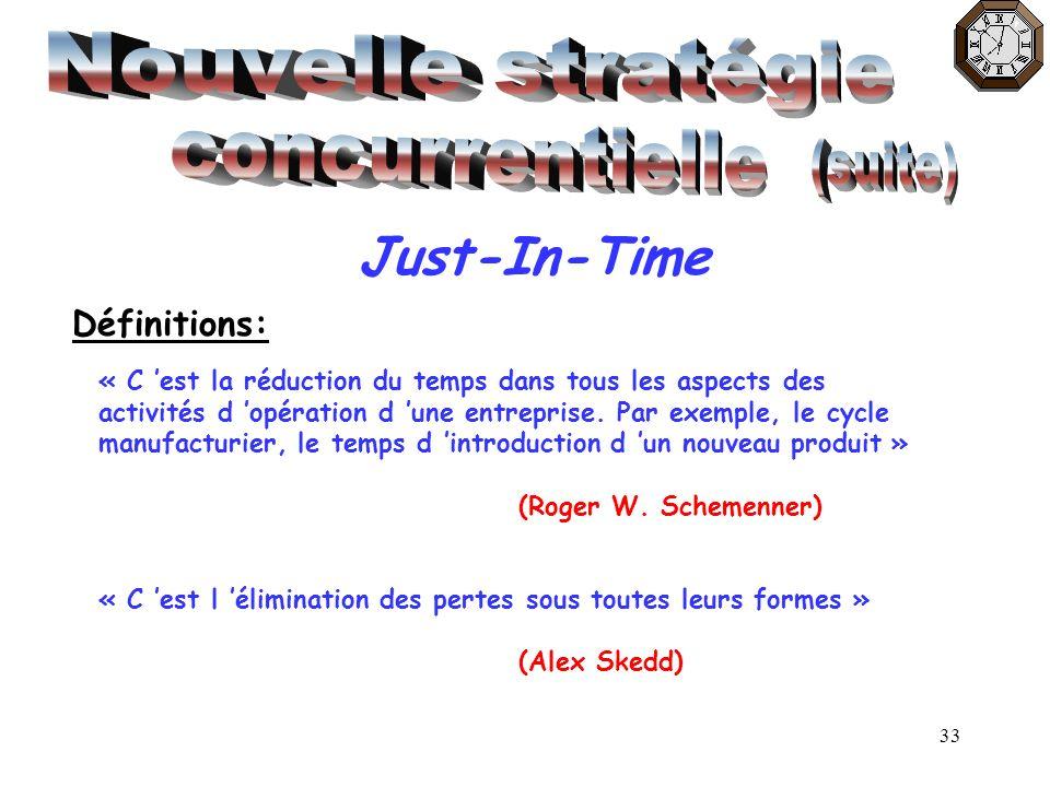 33 Just-In-Time Définitions: « C est la réduction du temps dans tous les aspects des activités d opération d une entreprise. Par exemple, le cycle man