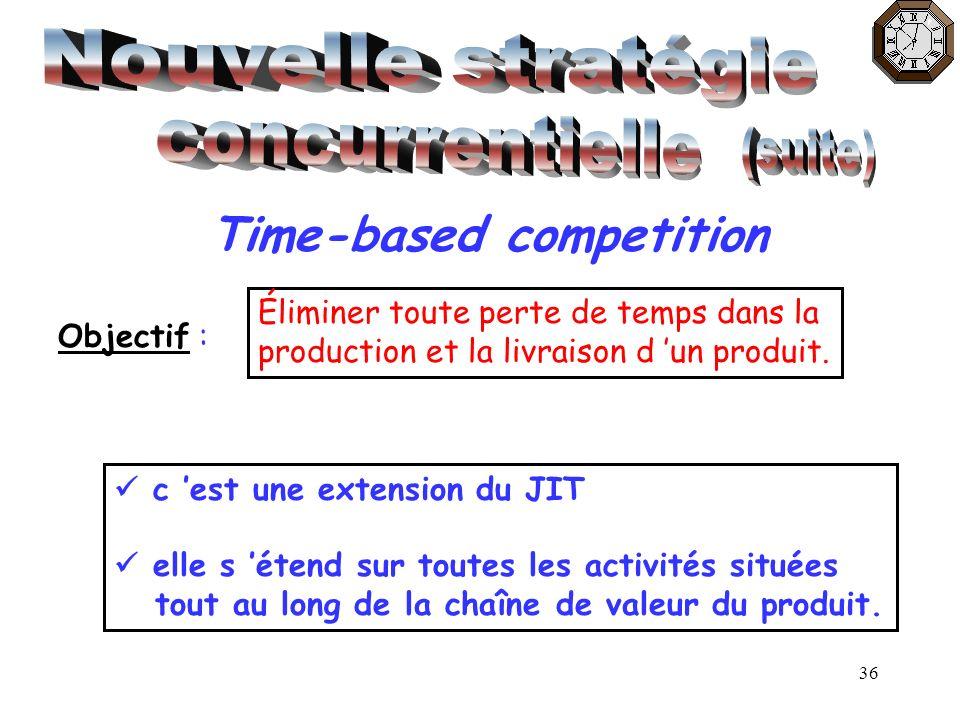 36 Time-based competition Objectif : Éliminer toute perte de temps dans la production et la livraison d un produit. c est une extension du JIT elle s