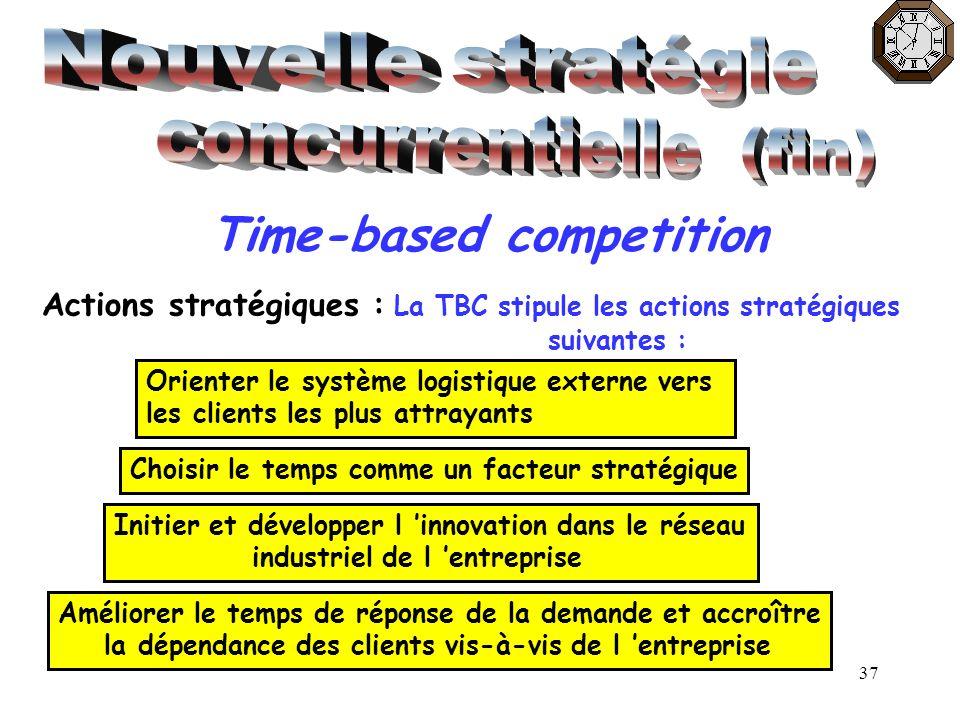 37 Time-based competition Actions stratégiques : La TBC stipule les actions stratégiques suivantes : Choisir le temps comme un facteur stratégique Amé