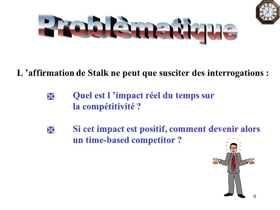 6 L affirmation de Stalk ne peut que susciter des interrogations : Quel est l impact réel du temps sur la compétitivité ? Si cet impact est positif, c