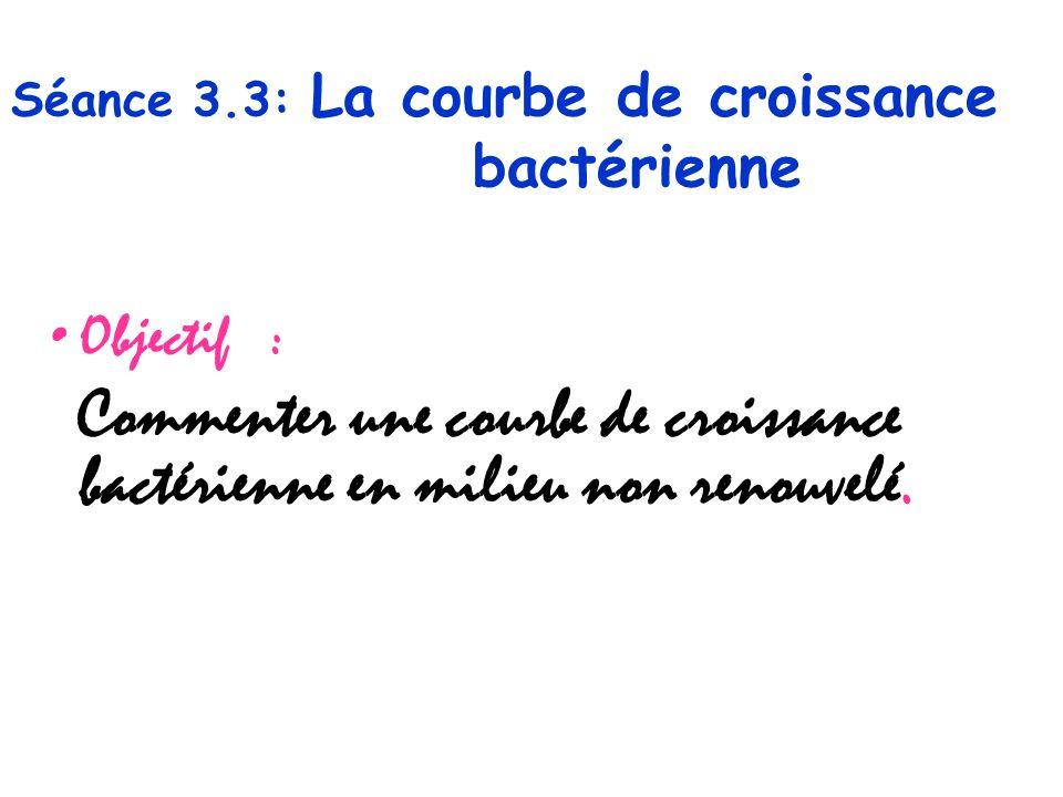 Séance 3.3: La courbe de croissance bactérienne Objectif : Commenter une courbe de croissance bactérienne en milieu non renouvelé.