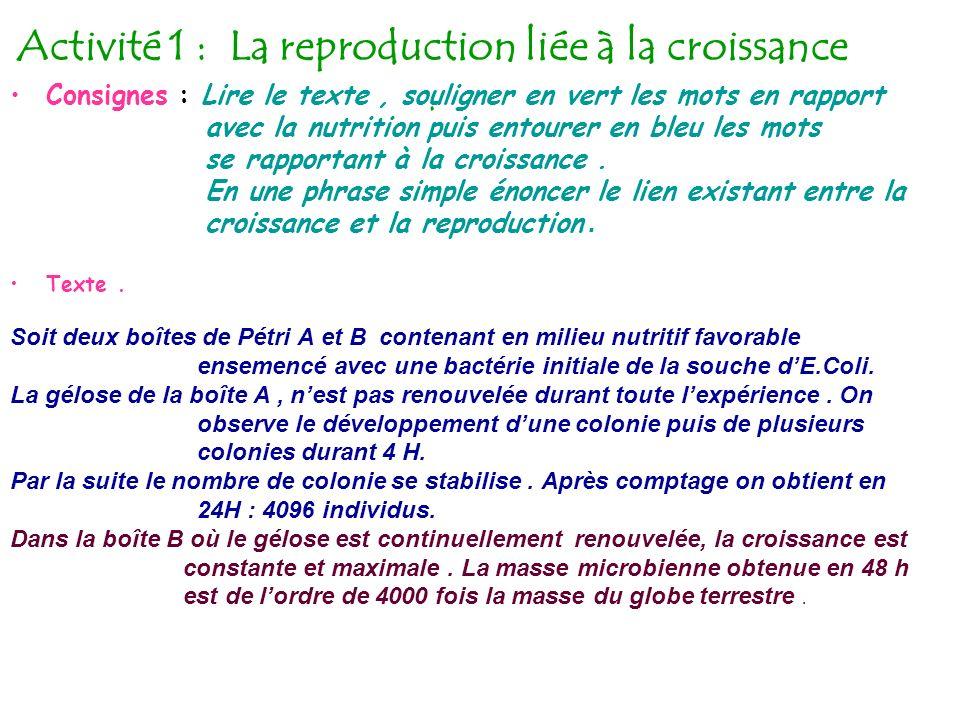 Activité 1 : La reproduction liée à la croissance.