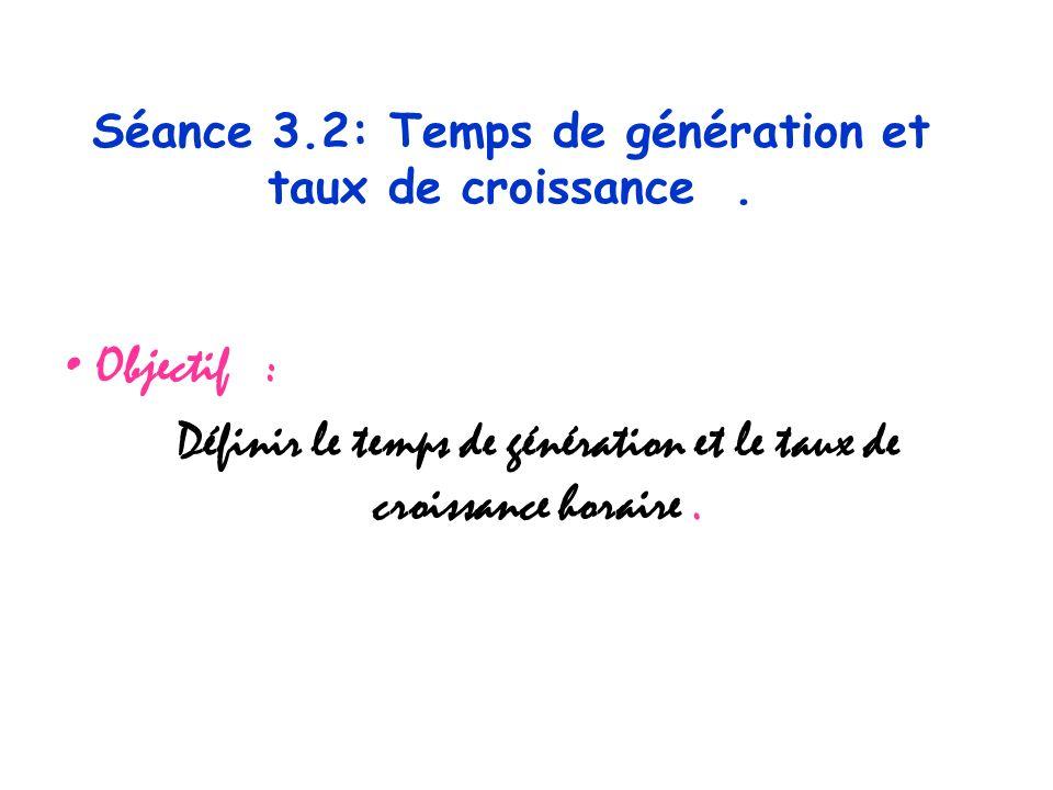 Séance 3.2: Temps de génération et taux de croissance.