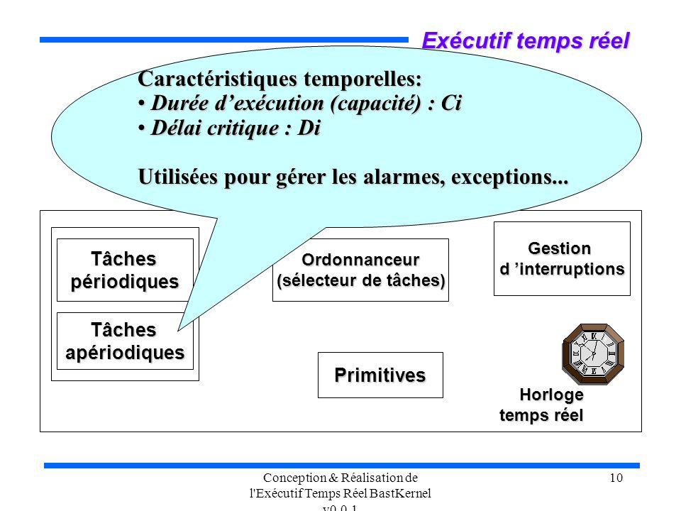 Conception & Réalisation de l'Exécutif Temps Réel BastKernel v0.0.1 10 Exécutif temps réel Ordonnanceur (sélecteur de tâches) Tâchespériodiques Primit