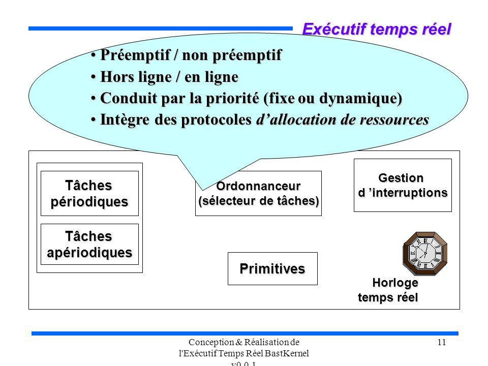 Conception & Réalisation de l'Exécutif Temps Réel BastKernel v0.0.1 11 Exécutif temps réel Ordonnanceur (sélecteur de tâches) Tâchespériodiques Primit