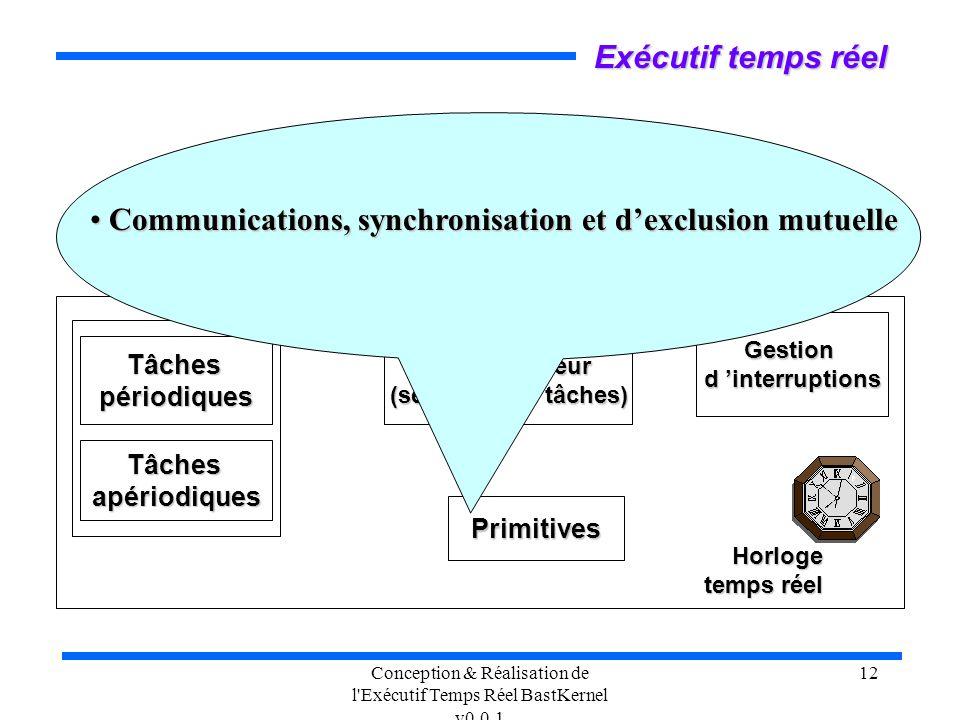 Conception & Réalisation de l'Exécutif Temps Réel BastKernel v0.0.1 12 Exécutif temps réel Ordonnanceur (sélecteur de tâches) Tâchespériodiques Primit