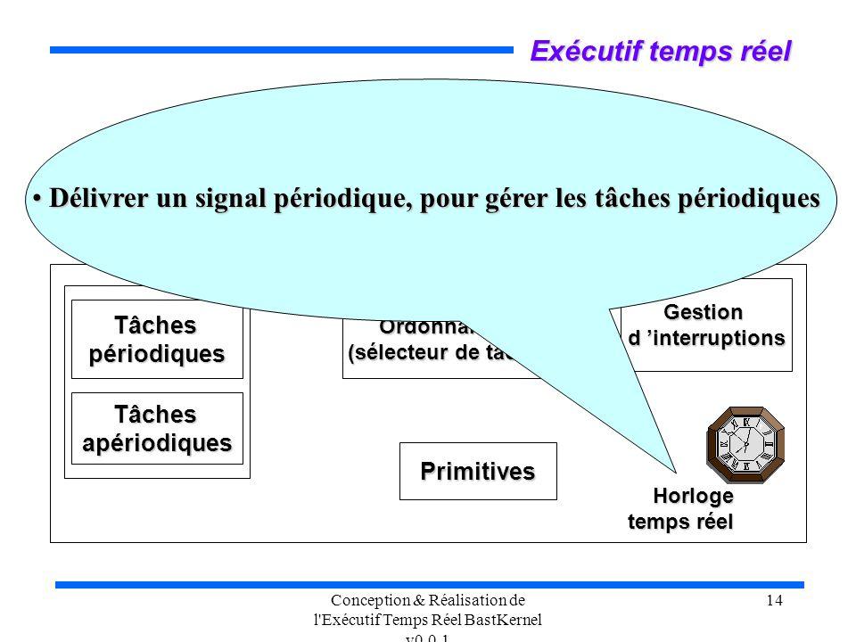 Conception & Réalisation de l'Exécutif Temps Réel BastKernel v0.0.1 14 Exécutif temps réel Ordonnanceur (sélecteur de tâches) Tâchespériodiques Primit