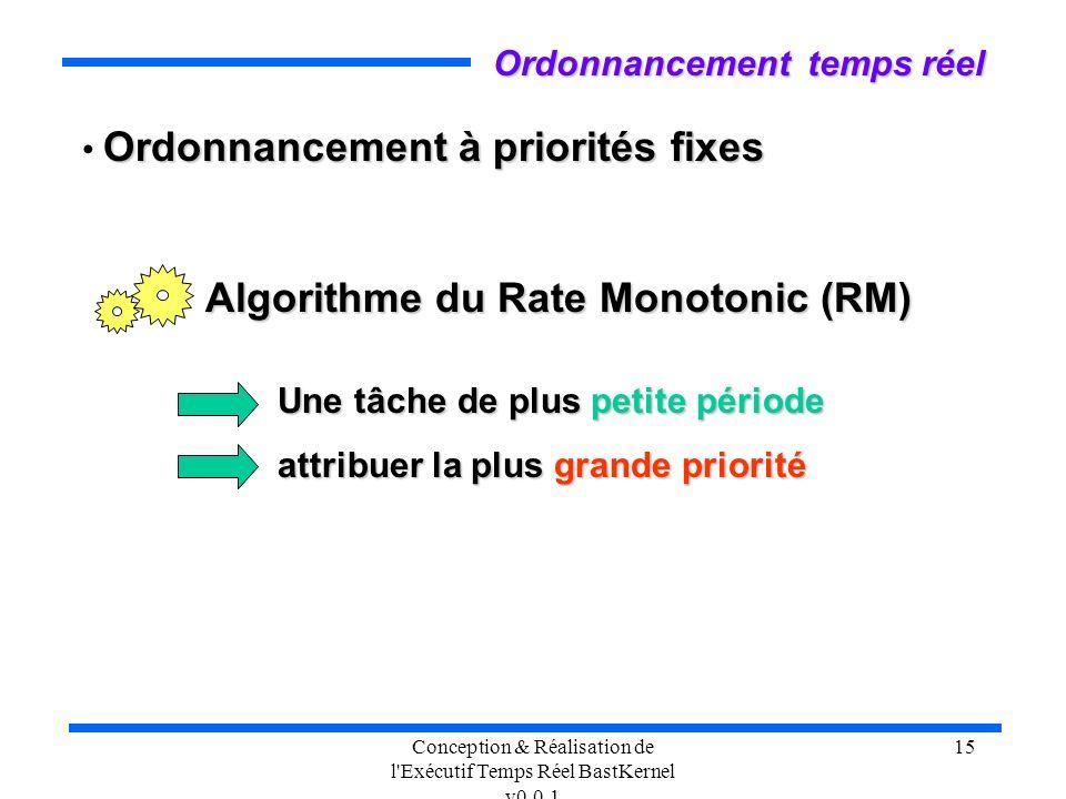Conception & Réalisation de l'Exécutif Temps Réel BastKernel v0.0.1 15 Ordonnancement temps réel Ordonnancement à priorités fixes Algorithme du Rate M