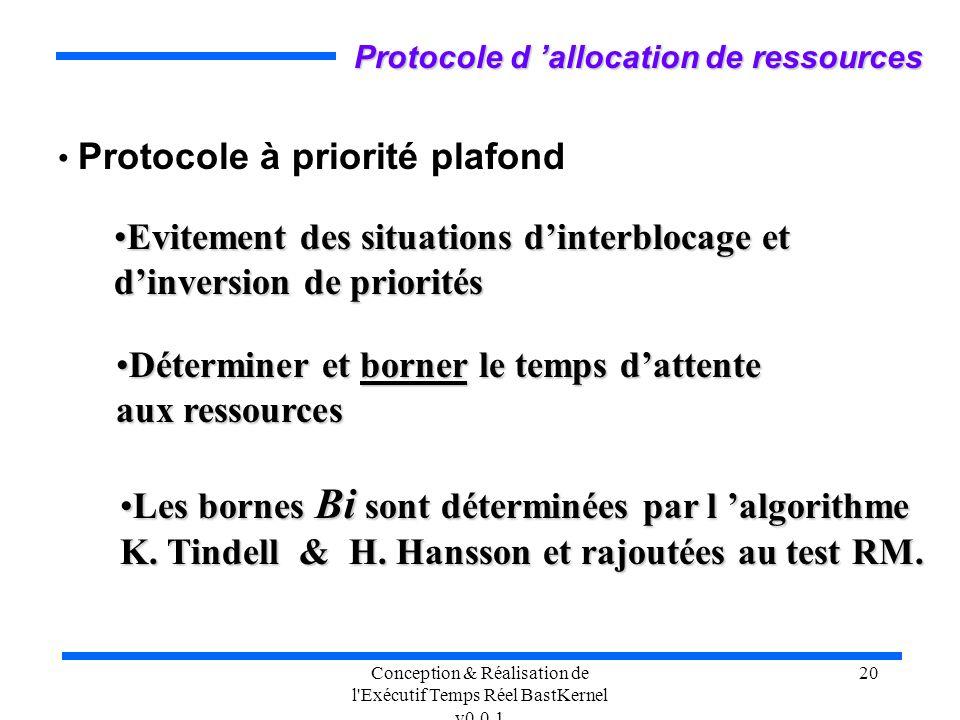 Conception & Réalisation de l'Exécutif Temps Réel BastKernel v0.0.1 20 Protocole à priorité plafond Protocole d allocation de ressources Evitement des