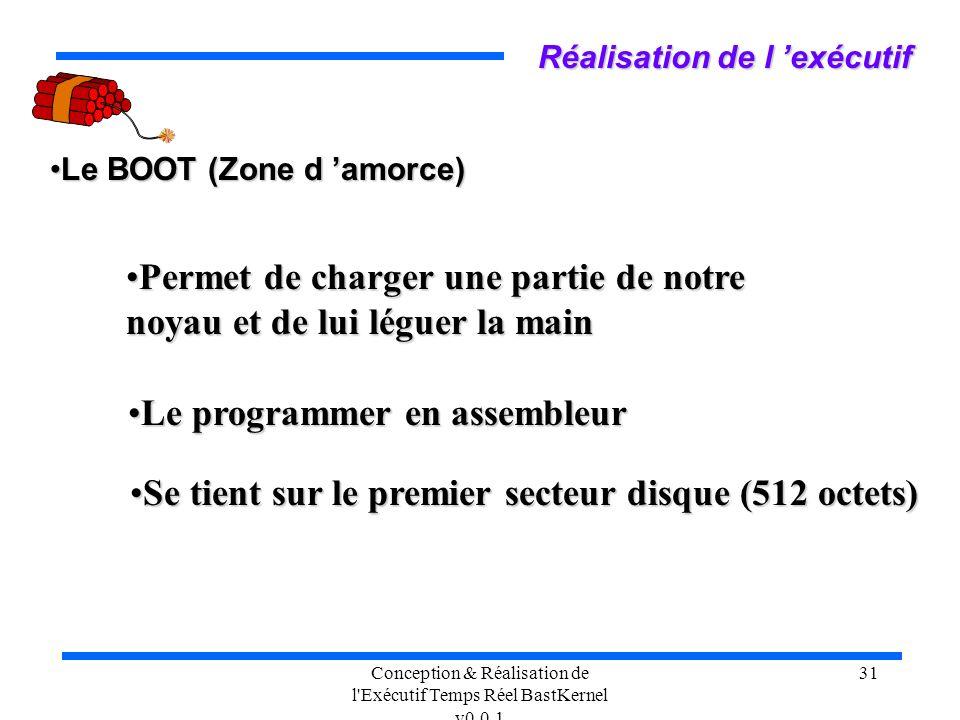 Conception & Réalisation de l'Exécutif Temps Réel BastKernel v0.0.1 31 Réalisation de l exécutif Le BOOT (Zone d amorce)Le BOOT (Zone d amorce) Le pro