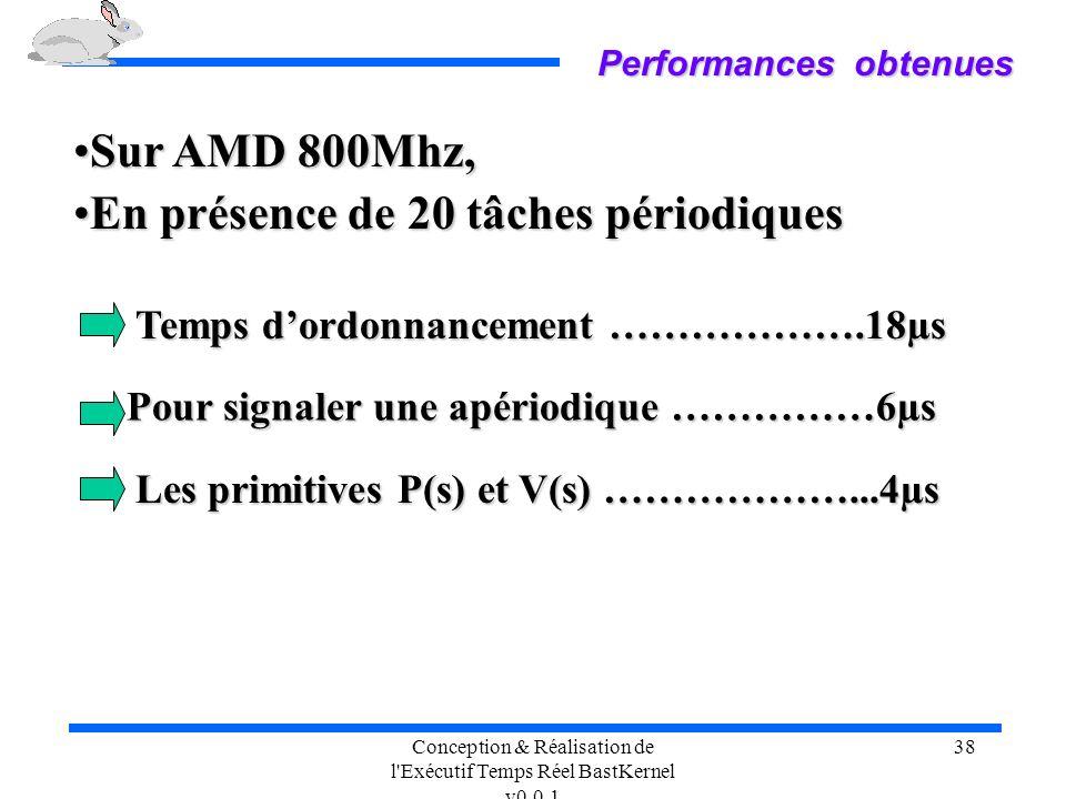 Conception & Réalisation de l'Exécutif Temps Réel BastKernel v0.0.1 38 Performances obtenues Sur AMD 800Mhz,Sur AMD 800Mhz, Temps dordonnancement …………