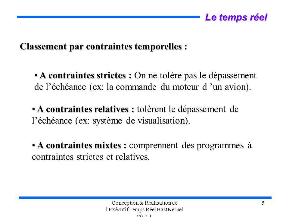 Conception & Réalisation de l'Exécutif Temps Réel BastKernel v0.0.1 5 Le temps réel Classement par contraintes temporelles : A contraintes strictes :