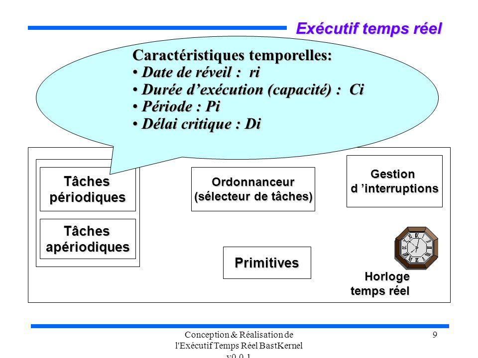 Conception & Réalisation de l'Exécutif Temps Réel BastKernel v0.0.1 9 Exécutif temps réel Ordonnanceur (sélecteur de tâches) Tâchespériodiques Primiti