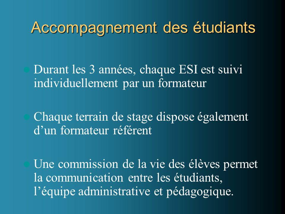 Accompagnement des étudiants Durant les 3 années, chaque ESI est suivi individuellement par un formateur Chaque terrain de stage dispose également dun