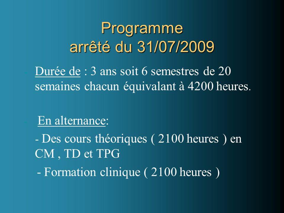Programme arrêté du 31/07/2009 - Durée de : 3 ans soit 6 semestres de 20 semaines chacun équivalant à 4200 heures. - En alternance: - Des cours théori