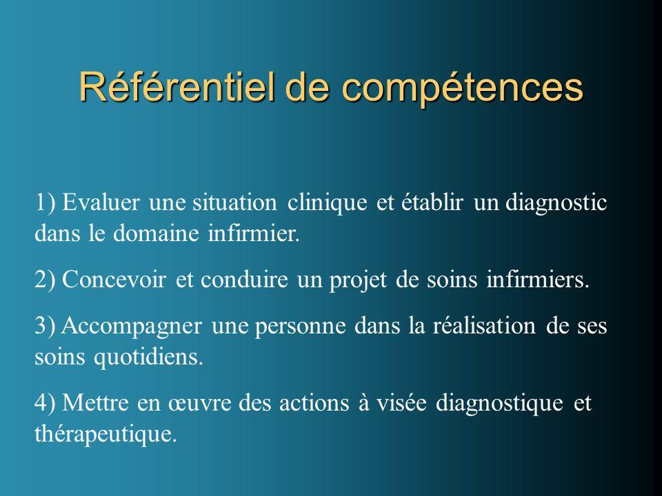 Référentiel de compétences 1) Evaluer une situation clinique et établir un diagnostic dans le domaine infirmier. 2) Concevoir et conduire un projet de