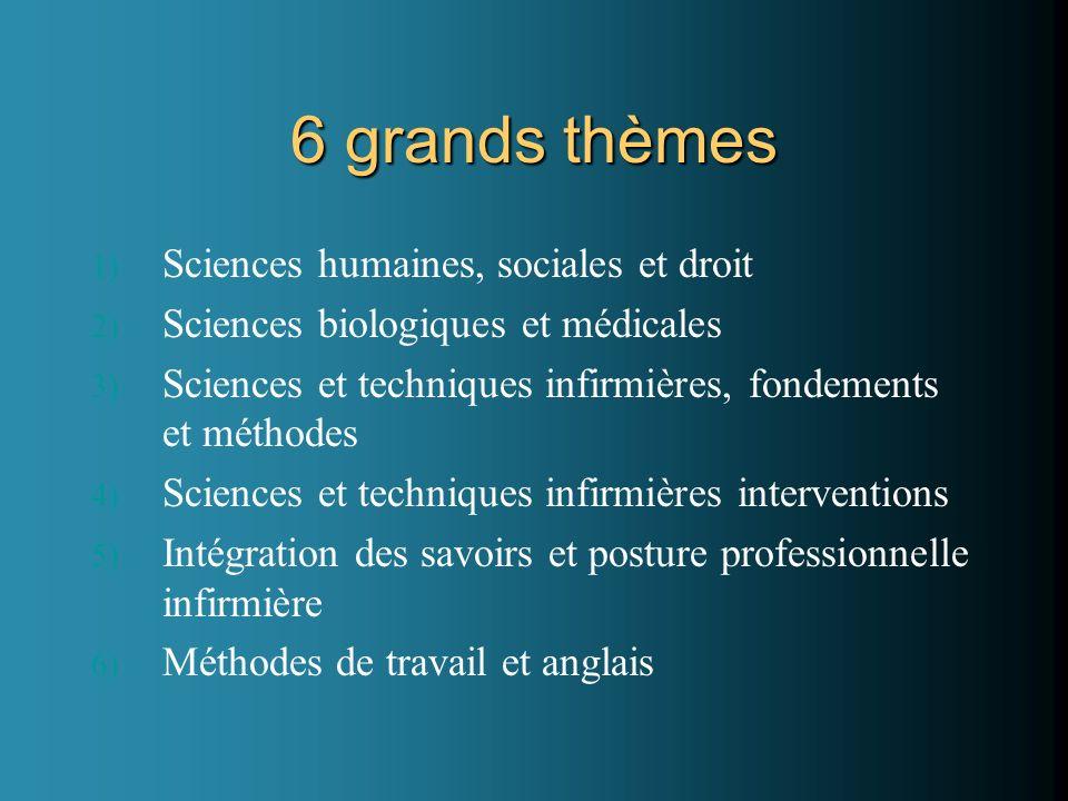 6 grands thèmes 1) Sciences humaines, sociales et droit 2) Sciences biologiques et médicales 3) Sciences et techniques infirmières, fondements et méth