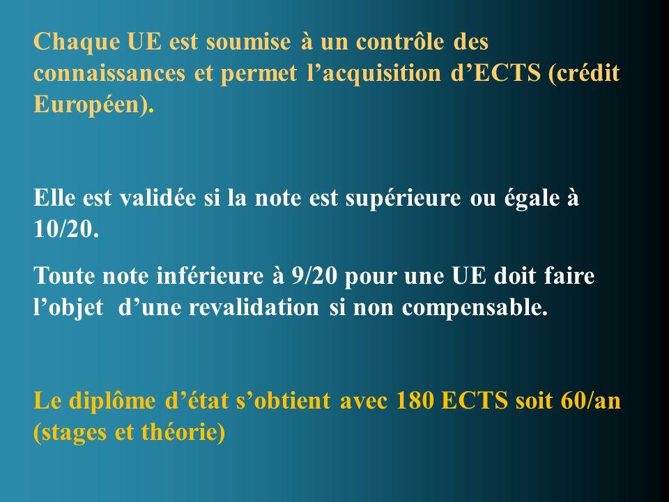 Chaque UE est soumise à un contrôle des connaissances et permet lacquisition dECTS (crédit Européen). Elle est validée si la note est supérieure ou ég