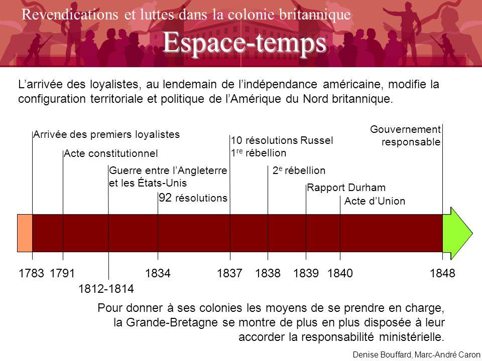 Gouvernement responsable 1783 1812-1814 1848 Arrivée des premiers loyalistes Larrivée des loyalistes, au lendemain de lindépendance américaine, modifi