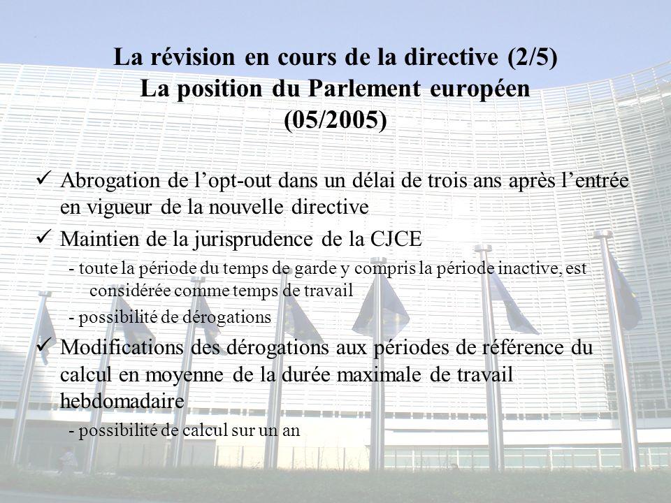 Congrès MAPAR-6 juin 200810 La révision en cours de la directive (2/5) La position du Parlement européen (05/2005) Abrogation de lopt-out dans un déla