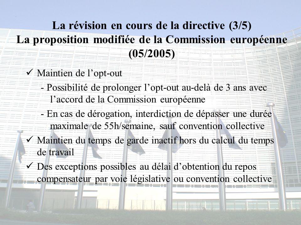 Congrès MAPAR-6 juin 200811 La révision en cours de la directive (3/5) La proposition modifiée de la Commission européenne (05/2005) Maintien de lopt-