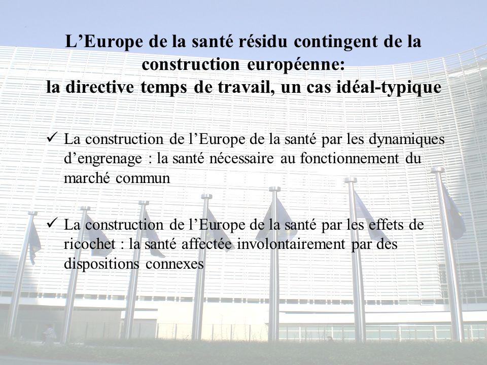 Congrès MAPAR-6 juin 20082 LEurope de la santé résidu contingent de la construction européenne: la directive temps de travail, un cas idéal-typique La