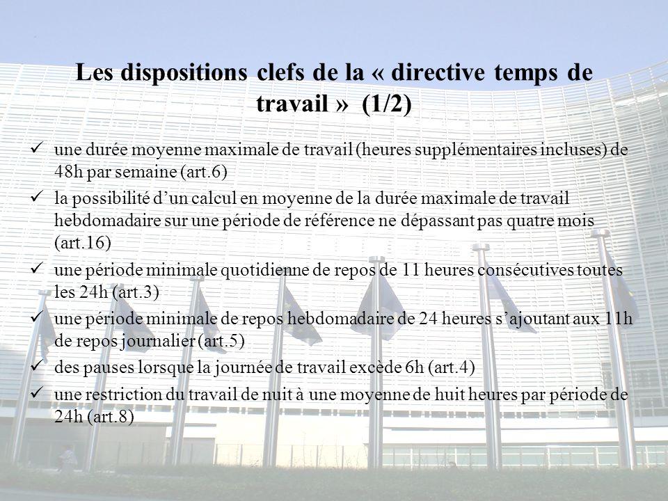 Congrès MAPAR-6 juin 20083 Les dispositions clefs de la « directive temps de travail » (1/2) une durée moyenne maximale de travail (heures supplémenta