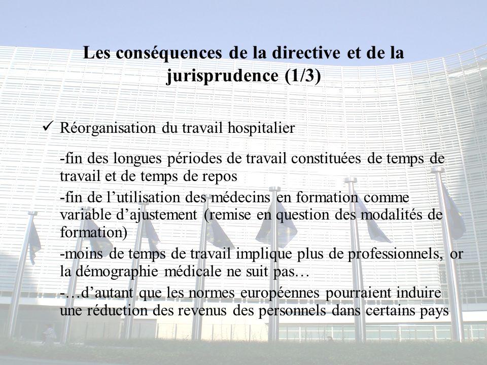 Congrès MAPAR-6 juin 20086 Les conséquences de la directive et de la jurisprudence (1/3) Réorganisation du travail hospitalier -fin des longues périod