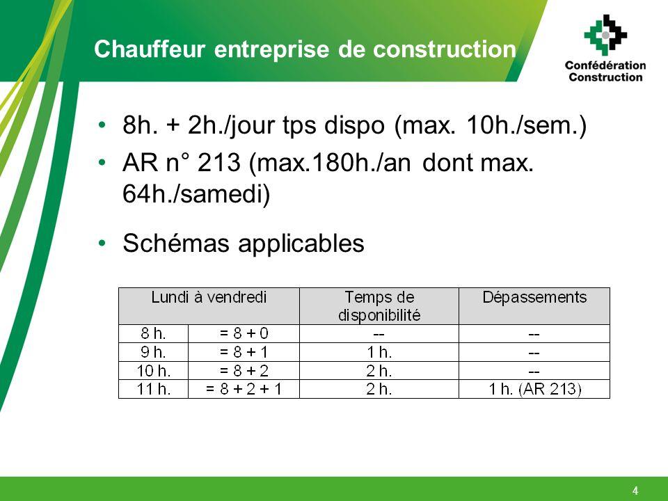 Chauffeur entreprise de construction 8h. + 2h./jour tps dispo (max. 10h./sem.) AR n° 213 (max.180h./an dont max. 64h./samedi) Schémas applicables 4