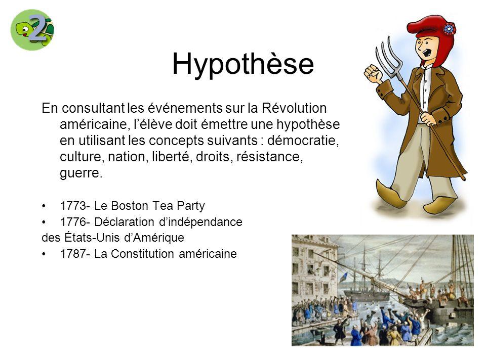 Hypothèse En consultant les événements sur la Révolution américaine, lélève doit émettre une hypothèse en utilisant les concepts suivants : démocratie