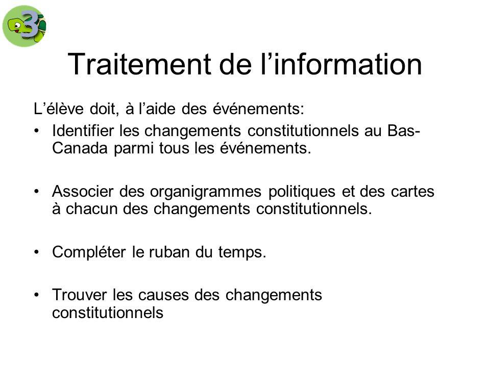 Traitement de linformation Lélève doit, à laide des événements: Identifier les changements constitutionnels au Bas- Canada parmi tous les événements.
