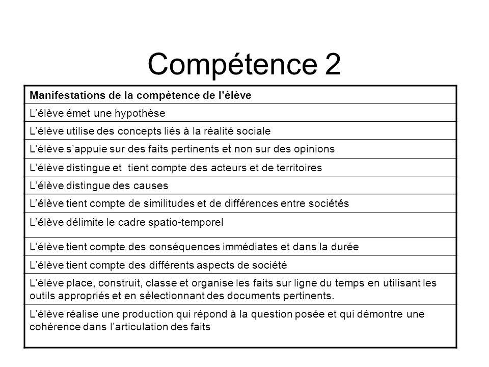 Compétence 2 Manifestations de la compétence de lélève Lélève émet une hypothèse Lélève utilise des concepts liés à la réalité sociale Lélève sappuie