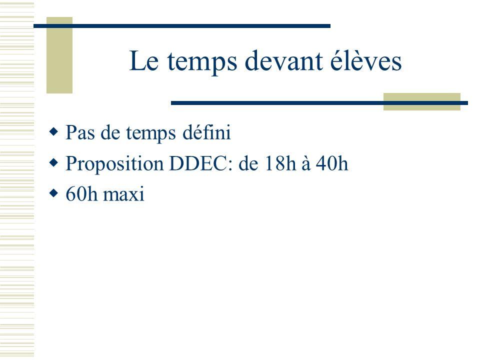 Le temps devant élèves Pas de temps défini Proposition DDEC: de 18h à 40h 60h maxi