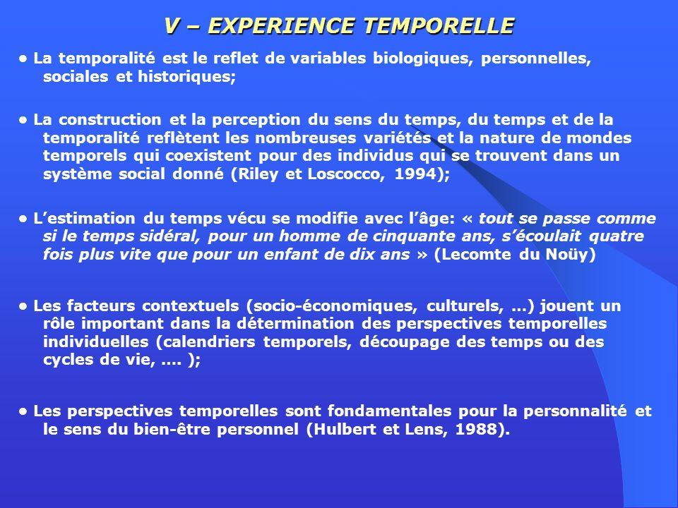 V – EXPERIENCE TEMPORELLE La temporalité est le reflet de variables biologiques, personnelles, sociales et historiques; La construction et la percepti
