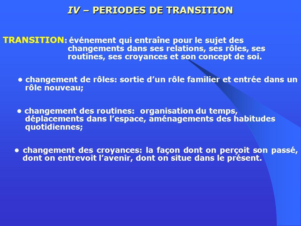 IV – PERIODES DE TRANSITION TRANSITION : événement qui entraîne pour le sujet des changements dans ses relations, ses rôles, ses routines, ses croyanc