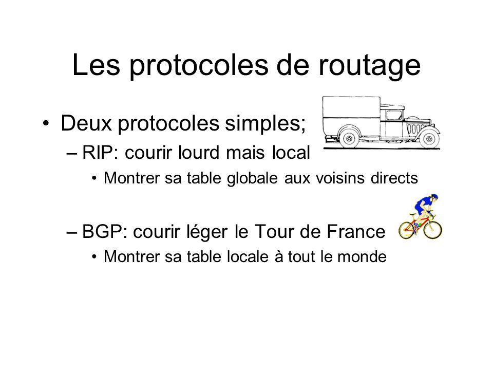 Les protocoles de routage Deux protocoles simples; –RIP: courir lourd mais local Montrer sa table globale aux voisins directs –BGP: courir léger le To