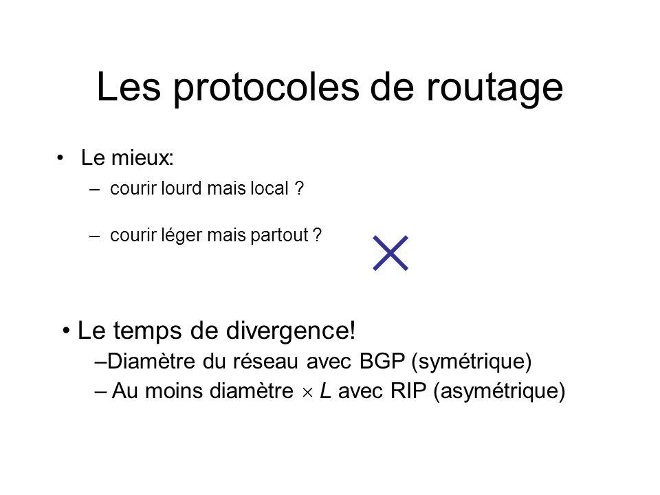 Les protocoles de routage Le mieux: –courir lourd mais local ? –courir léger mais partout ? Le temps de divergence! –Diamètre du réseau avec BGP (symé