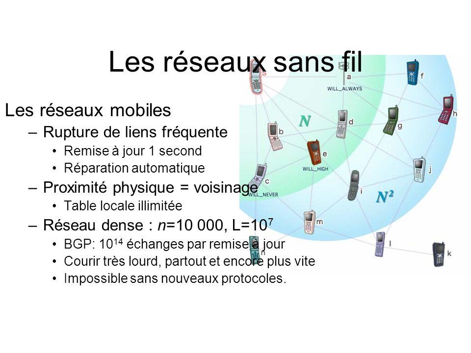 Les réseaux sans fil Les réseaux mobiles –Rupture de liens fréquente Remise à jour 1 second Réparation automatique –Proximité physique = voisinage Tab