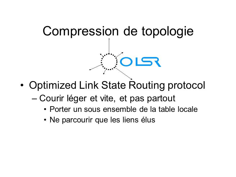 Compression de topologie Optimized Link State Routing protocol –Courir léger et vite, et pas partout Porter un sous ensemble de la table locale Ne par